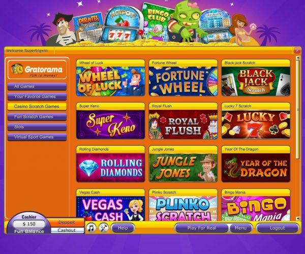 Casino Gratorama : avis et revue